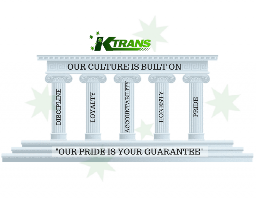 Our culture is built on: Discipline, loyalty, accountability, honesty and pride. Our Pride is your guarantee.